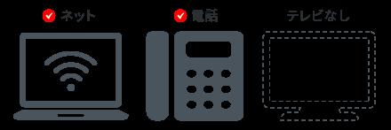 ネット・電話