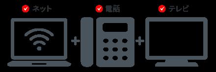 ネット・電話・テレビ