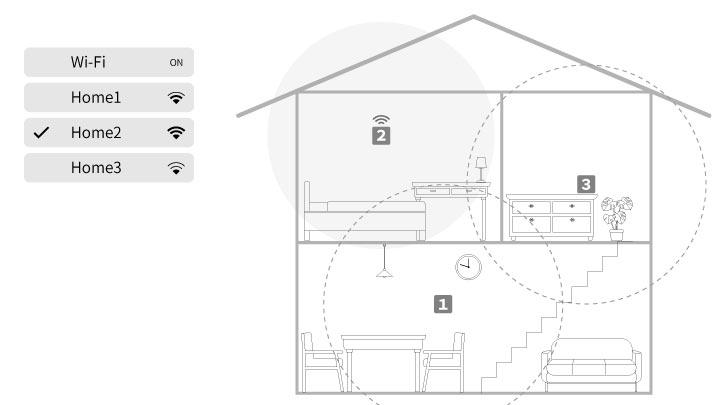 無線LANルーター中継機利用時のイメージ画像